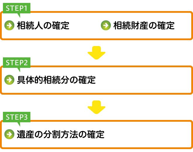 chishiki03_img01.png