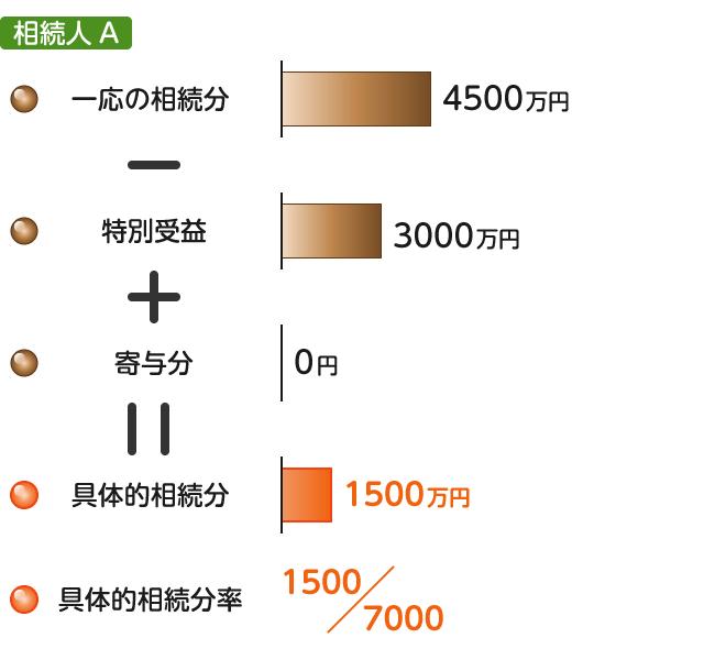 chishiki07_img03-1.png