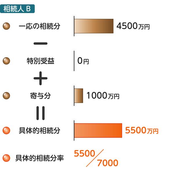 chishiki07_img03-2.png